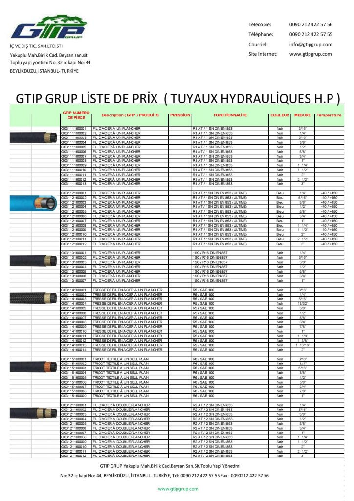 https://gtipgrup.com/wp-content/uploads/2020/01/GTIP-Groupe-E-Catalogue-page-023-724x1024.jpg